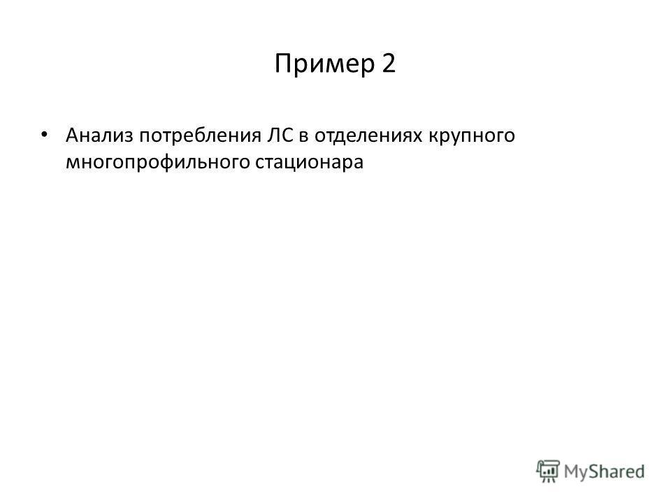 Пример 2 Анализ потребления ЛС в отделениях крупного многопрофильного стационара