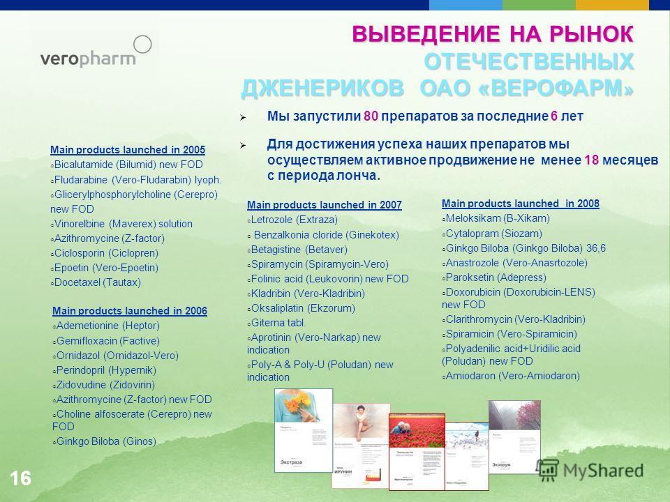 Main products launched in 2005 Bicalutamide (Bilumid) new FOD Fludarabine (Vero-Fludarabin) lyoph. Glicerylphosphorylcholine (Cerepro) new FOD Vinorelbine (Maverex) solution Azithromycine (Z-factor) Ciclosporin (Ciclopren) Epoetin (Vero-Epoetin) Doce