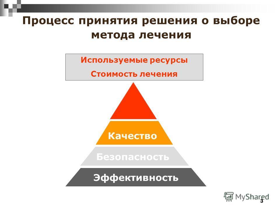 3 Эффективность Безопасность Качество Используемые ресурсы Стоимость лечения Процесс принятия решения о выборе метода лечения