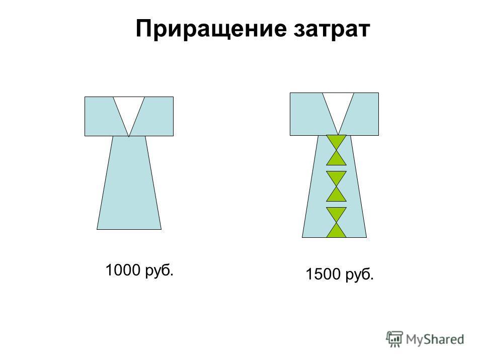 1000 руб. 1500 руб. Приращение затрат