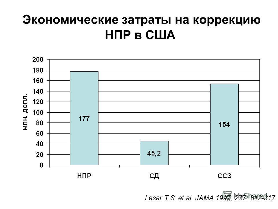 Экономические затраты на коррекцию НПР в США Lesar T.S. et al. JAMA 1997; 277: 312-317