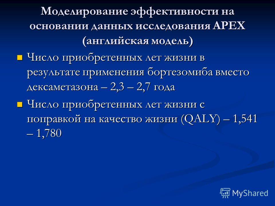 Моделирование эффективности на основании данных исследования APEX (английская модель) Число приобретенных лет жизни в результате применения бортезомиба вместо дексаметазона – 2,3 – 2,7 года Число приобретенных лет жизни в результате применения бортез