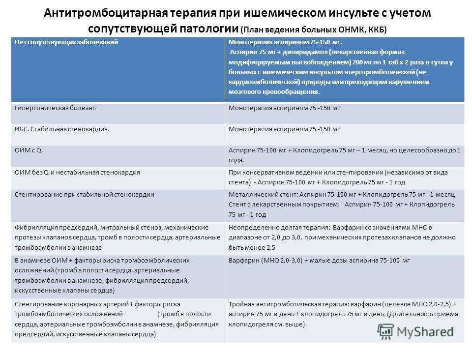 Фортепианные этюды Дьёрдя Лигети. 2012