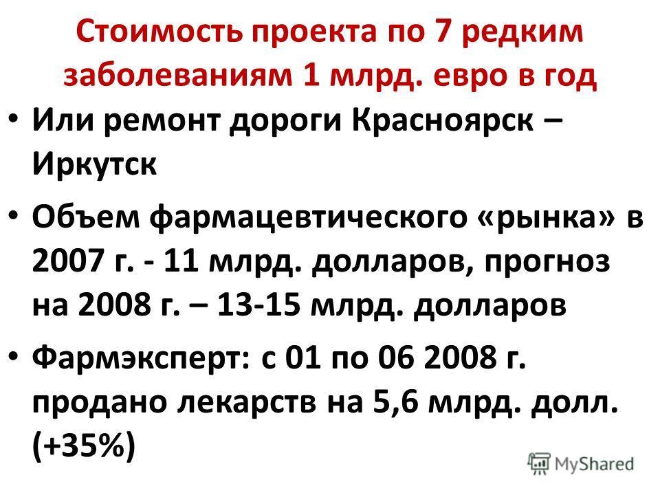 Стоимость проекта по 7 редким заболеваниям 1 млрд. евро в год Или ремонт дороги Красноярск – Иркутск Объем фармацевтического «рынка» в 2007 г. - 11 млрд. долларов, прогноз на 2008 г. – 13-15 млрд. долларов Фармэксперт: с 01 по 06 2008 г. продано лека