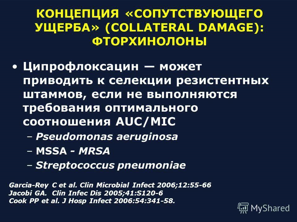 Ципрофлоксацин может приводить к селекции резистентных штаммов, если не выполняются требования оптимального соотношения AUC/MIC –Pseudomonas aeruginosa –MSSA - MRSA –Streptococcus pneumoniae Garcia-Rey C et al. Clin Microbial Infect 2006;12:55-66 Jac