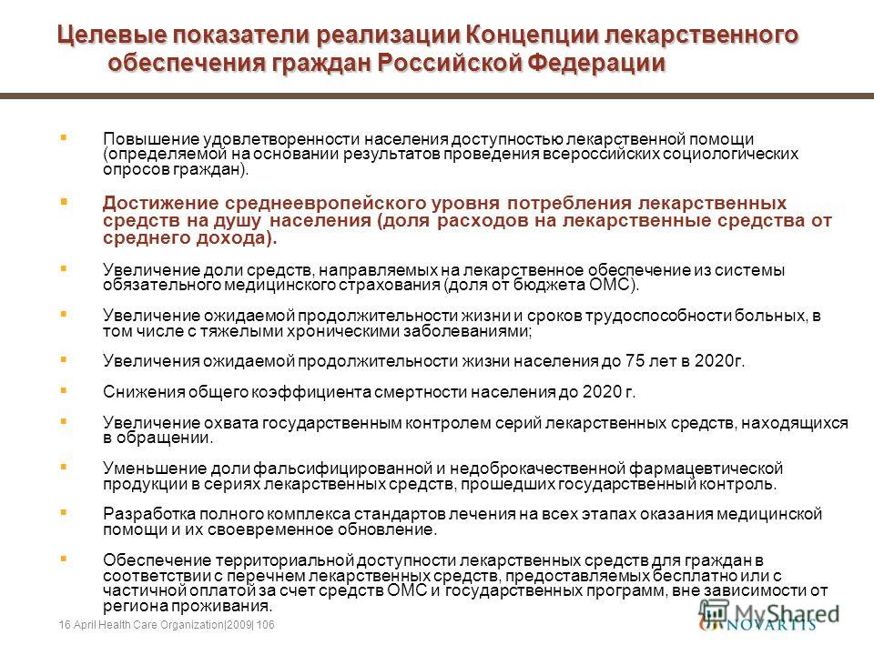 16 April Health Care Organization|2009| 106 Целевые показатели реализации Концепции лекарственного обеспечения граждан Российской Федерации Повышение удовлетворенности населения доступностью лекарственной помощи (определяемой на основании результатов