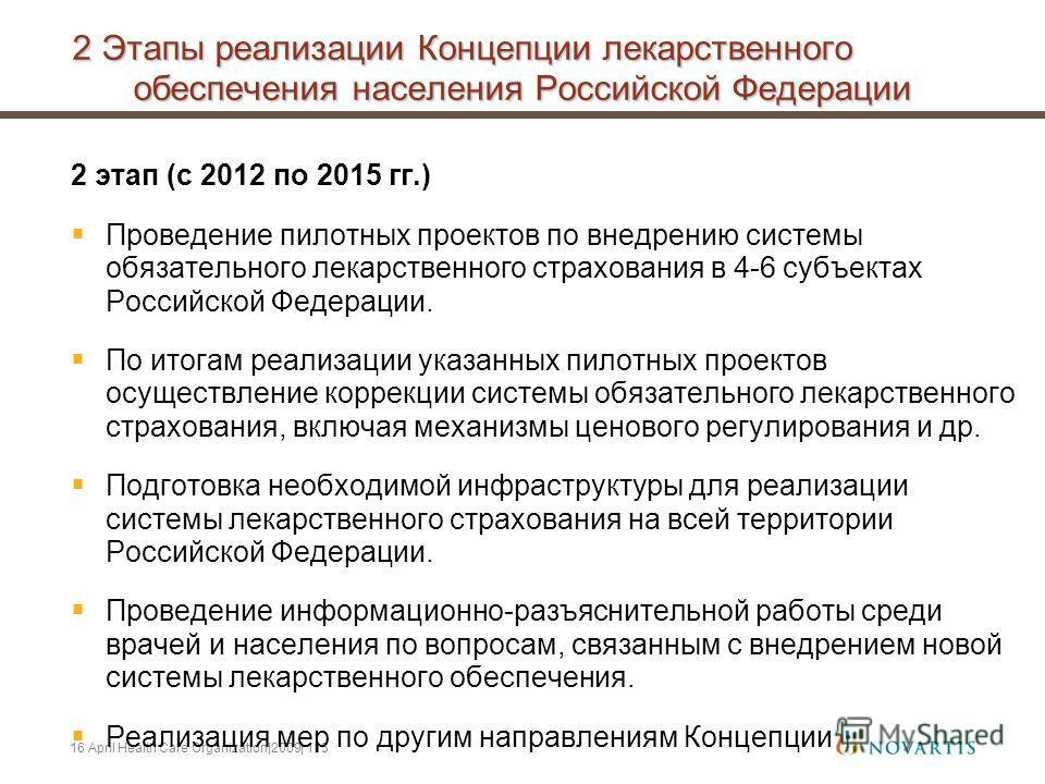 16 April Health Care Organization|2009| 115 2 Этапы реализации Концепции лекарственного обеспечения населения Российской Федерации 2 этап (с 2012 по 2015 гг.) Проведение пилотных проектов по внедрению системы обязательного лекарственного страхования