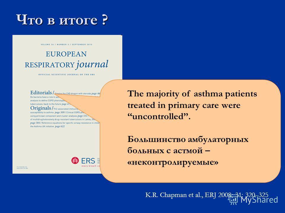 The majority of asthma patients treated in primary care were uncontrolled. Большинство амбулаторных больных с астмой – «неконтролируемые» K.R. Chapman et al., ERJ 2008; 31: 320–325 Что в итоге ?
