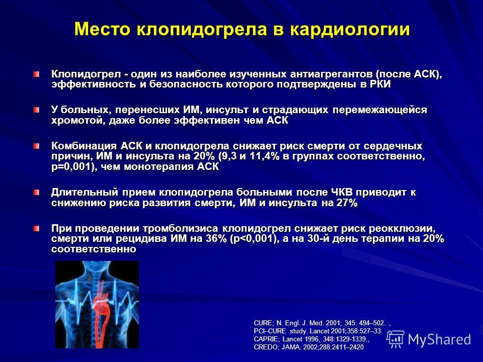 Место клопидогрела в кардиологии Клопидогрел - один из наиболее изученных антиагрегантов (после АСК), эффективность и безопасность которого подтверждены в РКИ У больных, перенесших ИМ, инсульт и страдающих перемежающейся хромотой, даже более эффектив