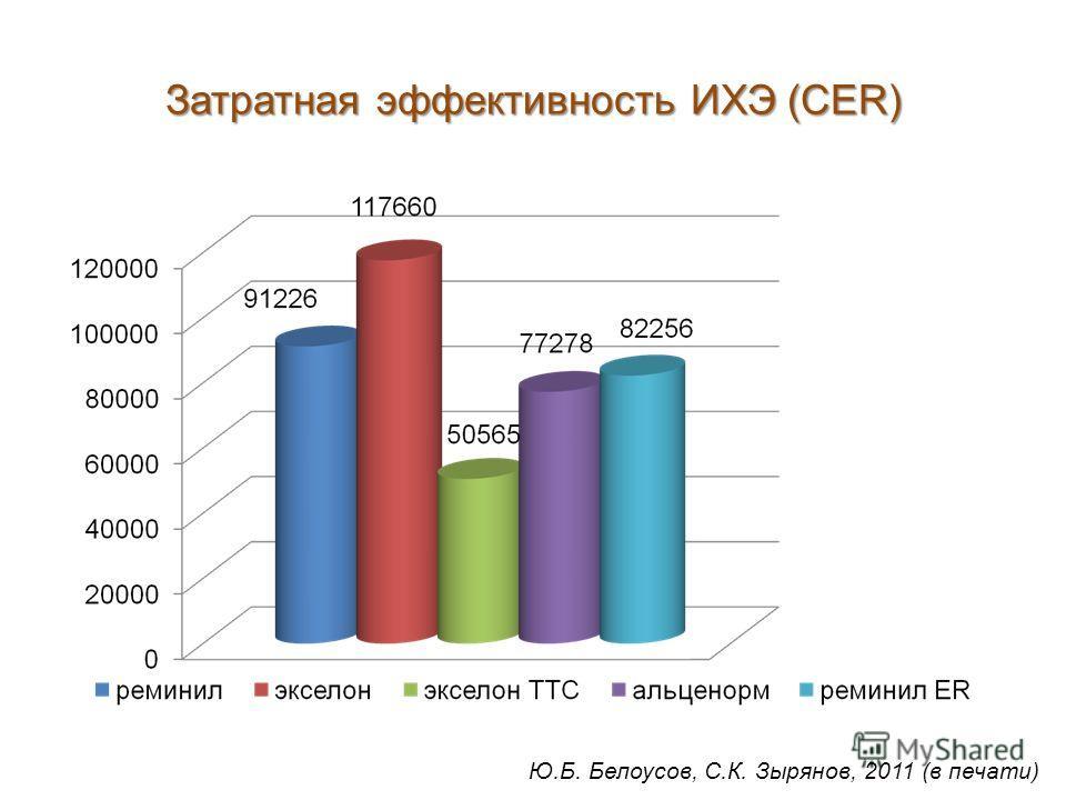 Затратная эффективность ИХЭ (CER) Ю.Б. Белоусов, С.К. Зырянов, 2011 (в печати)