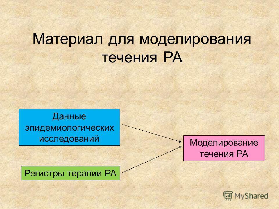 Материал для моделирования течения РА Моделирование течения РА Данные эпидемиологических исследований Регистры терапии РА