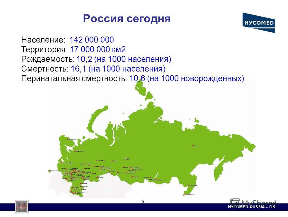 NYCOMED RUSSIA - CIS 3 Россия сегодня Население: 142 000 000 Территория: 17 000 000 км2 Рождаемость: 10,2 (на 1000 населения) Смертность: 16,1 (на 1000 населения) Перинатальная смертность: 10,6 (на 1000 новорожденных)