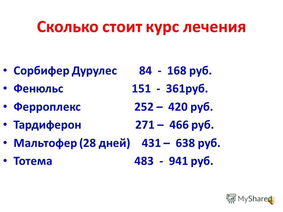 Сколько таблеток нужно на курс 200 мг\сут*21 день Сорбифер Дурулес 42 Фенюльс 84 Тардиферон 63 Тотема (амп.) 84 Ферроплекс 420 Мальтофер (28 дней) 56 Цены в Москве на март 2003