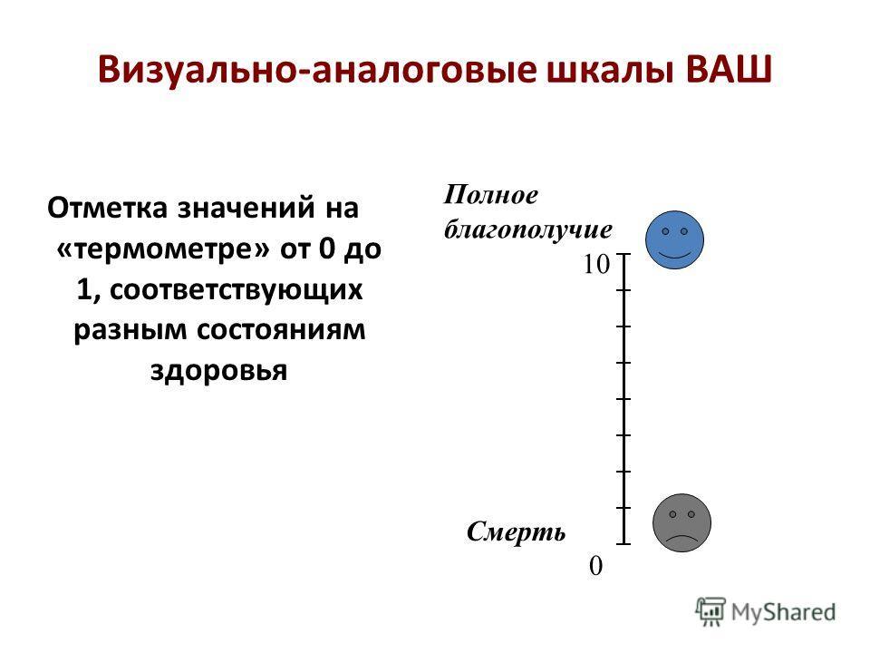 Методы оценки Визуальная шкала-термометр Опросники (анкеты) Общие Специфические (для разных болезней)