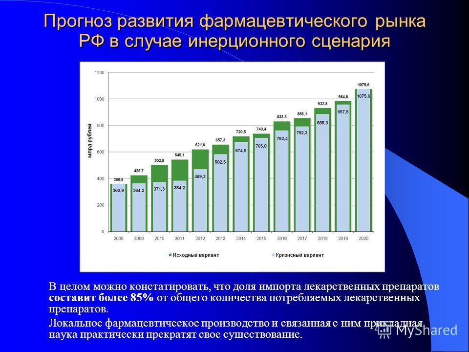 Прогноз развития фармацевтического рынка РФ в случае инерционного сценария В целом можно констатировать, что доля импорта лекарственных препаратов составит более 85% от общего количества потребляемых лекарственных препаратов. Локальное фармацевтическ