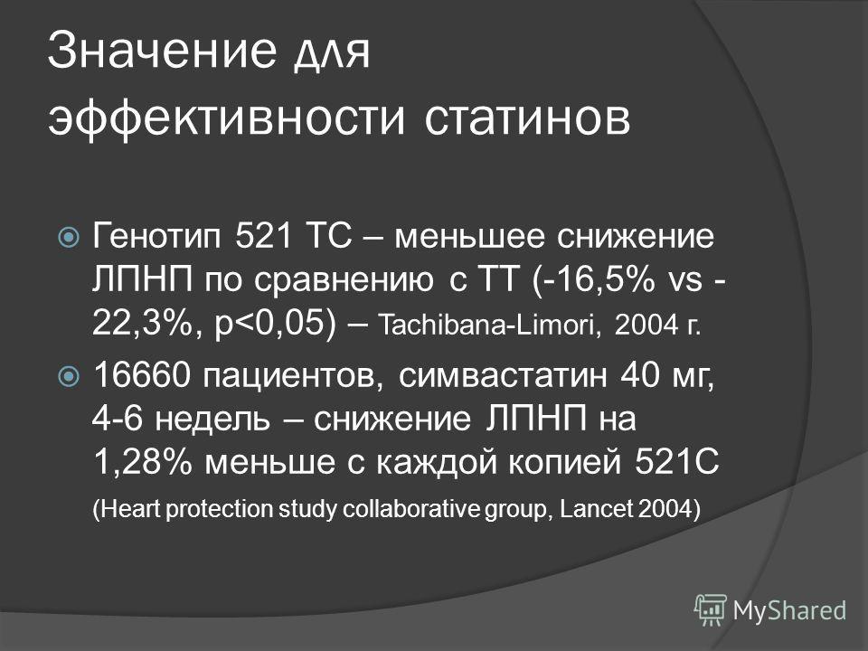 Значение для эффективности статинов Генотип 521 ТС – меньшее снижение ЛПНП по сравнению с ТТ (-16,5% vs - 22,3%, р