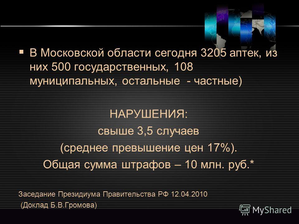 LOGO www.themegallery.com В Московской области сегодня 3205 аптек, из них 500 государственных, 108 муниципальных, остальные - частные) НАРУШЕНИЯ: свыше 3,5 случаев (среднее превышение цен 17%). Общая сумма штрафов – 10 млн. руб.* Заседание Президиума