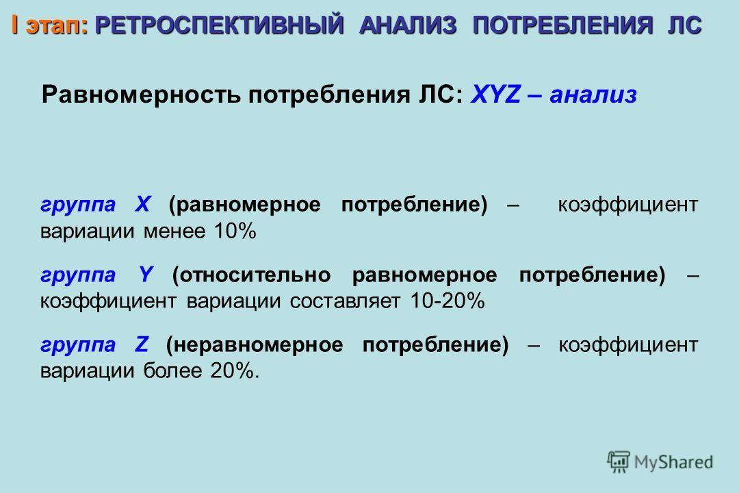 Равномерность потребления ЛС: XYZ – анализ группа Х (равномерное потребление) – коэффициент вариации менее 10% группа Y (относительно равномерное потребление) – коэффициент вариации составляет 10-20% группа Z (неравномерное потребление) – коэффициент