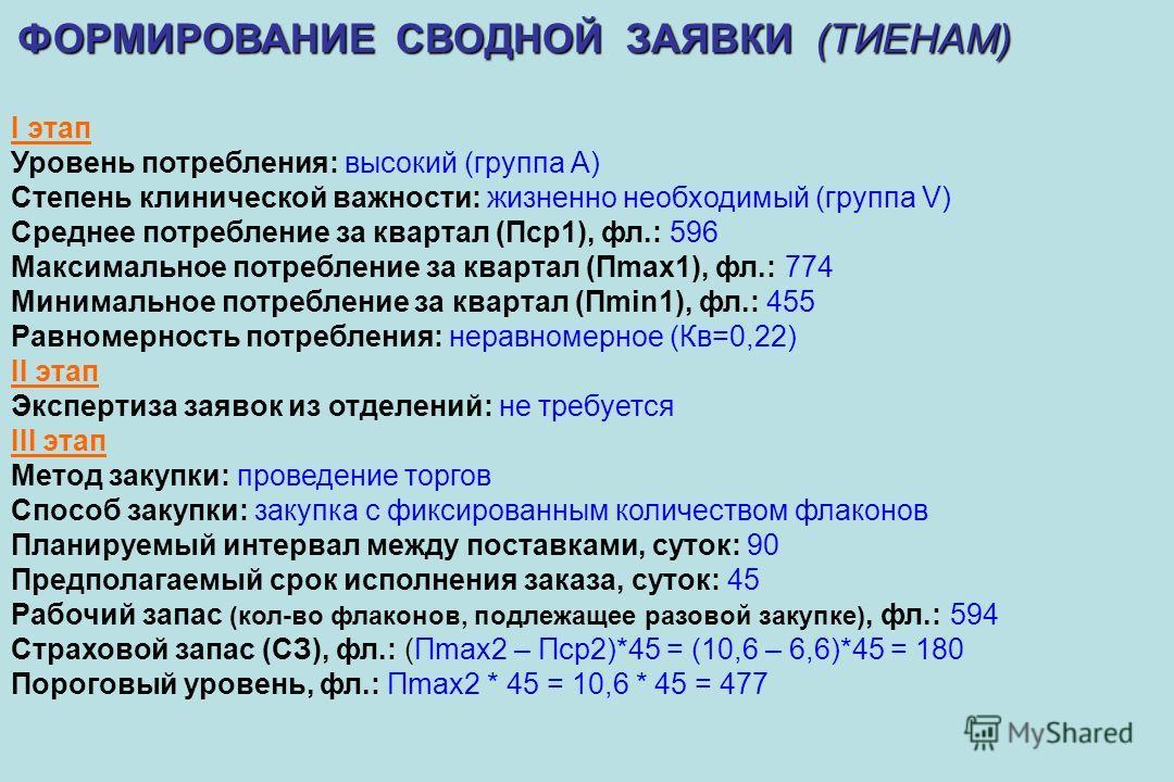 ФОРМИРОВАНИЕ СВОДНОЙ ЗАЯВКИ (ТИЕНАМ) I этап Уровень потребления: высокий (группа А) Степень клинической важности: жизненно необходимый (группа V) Среднее потребление за квартал (Пср1), фл.: 596 Максимальное потребление за квартал (Пmax1), фл.: 774 Ми
