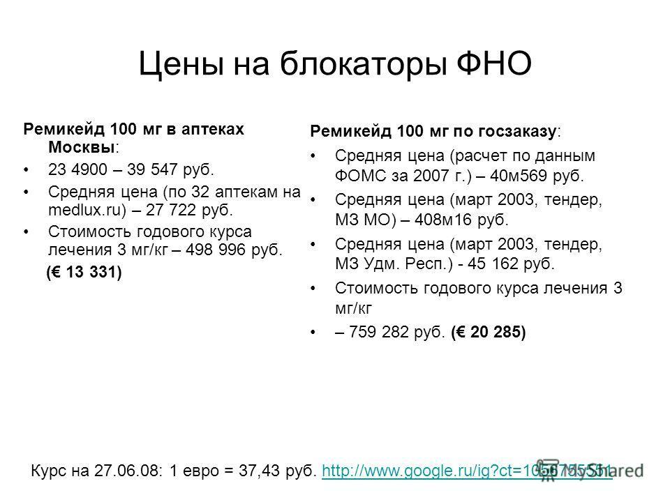 Цены на блокаторы ФНО Ремикейд 100 мг в аптеках Москвы: 23 4900 – 39 547 руб. Средняя цена (по 32 аптекам на medlux.ru) – 27 722 руб. Стоимость годового курса лечения 3 мг/кг – 498 996 руб. ( 13 331) Ремикейд 100 мг по госзаказу: Средняя цена (расчет