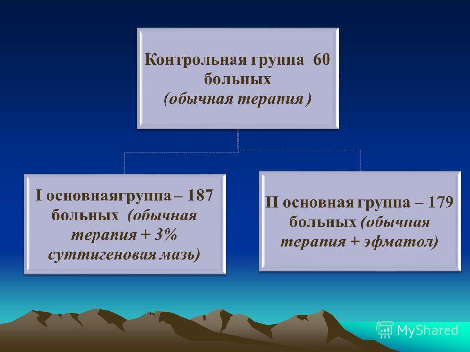 Контрольная группа 60 больных (обычная терапия ) I основнаягруппа – 187 больных (обычная терапия + 3% суттигеновая мазь) II основная группа – 179 больных (обычная терапия + эфматол)