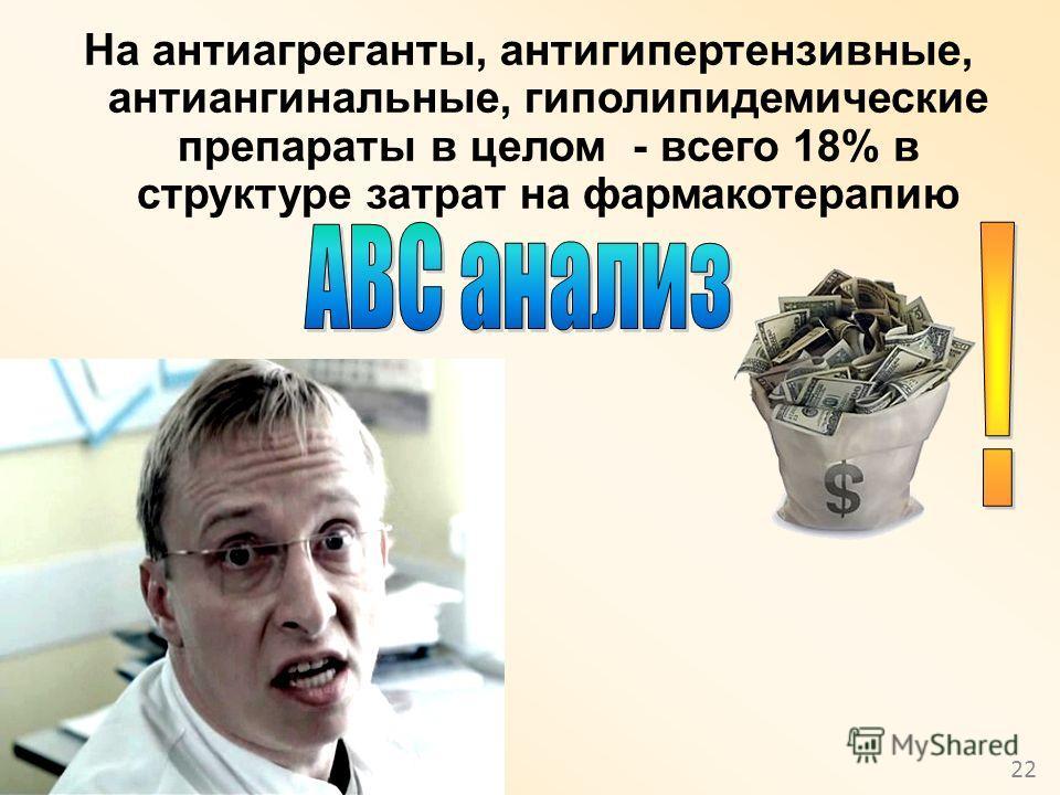 22 На антиагреганты, антигипертензивные, антиангинальные, гиполипидемические препараты в целом - всего 18% в структуре затрат на фармакотерапию
