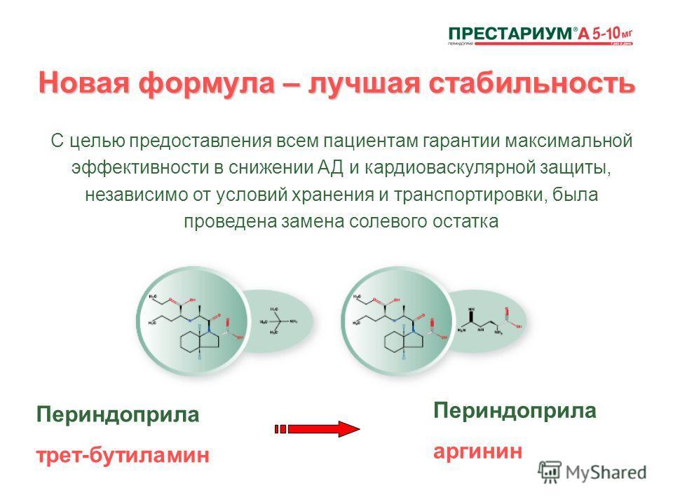 Новая формула – лучшая стабильность С целью предоставления всем пациентам гарантии максимальной эффективности в снижении АД и кардиоваскулярной защиты, независимо от условий хранения и транспортировки, была проведена замена солевого остатка Периндопр