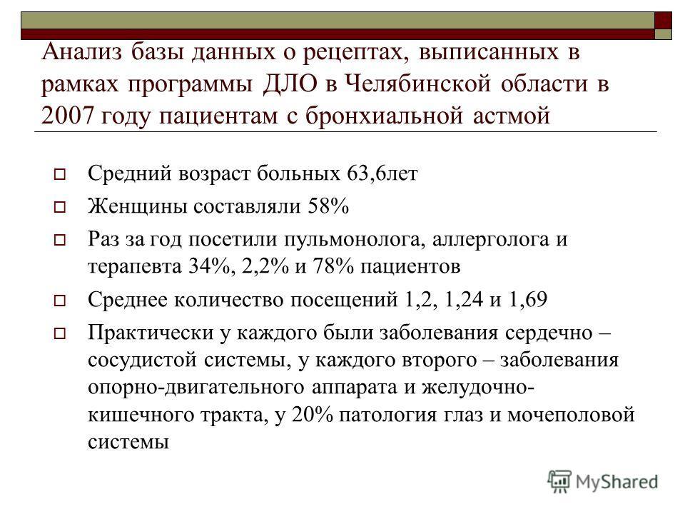 Анализ базы данных о рецептах, выписанных в рамках программы ДЛО в Челябинской области в 2007 году пациентам с бронхиальной астмой Средний возраст больных 63,6лет Женщины составляли 58% Раз за год посетили пульмонолога, аллерголога и терапевта 34%, 2