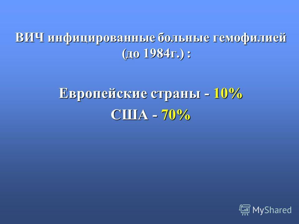 ВИЧ инфицированные больные гемофилией (до 1984г.) : Европейские страны - 10% США - 70%