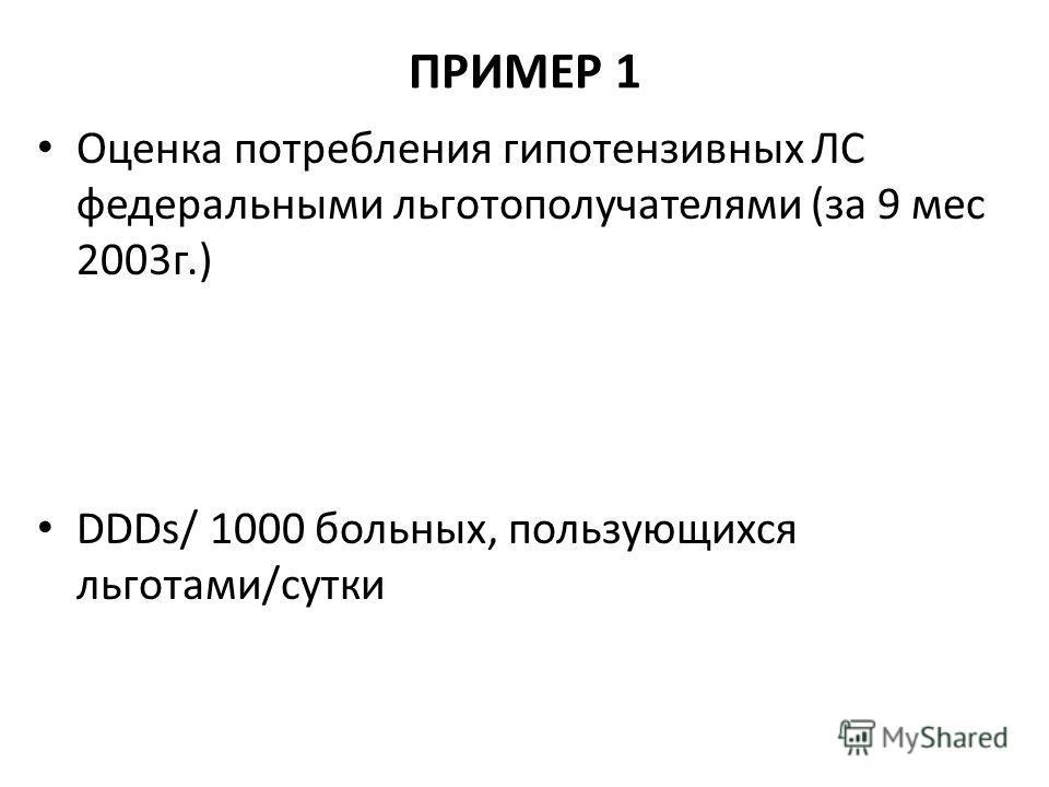 ПРИМЕР 1 Оценка потребления гипотензивных ЛС федеральными льготополучателями (за 9 мес 2003г.) DDDs/ 1000 больных, пользующихся льготами/сутки