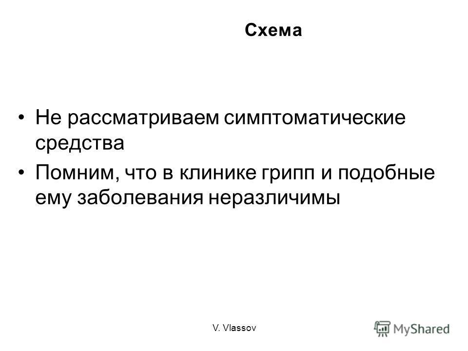 V. Vlassov Схема Не рассматриваем симптоматические средства Помним, что в клинике грипп и подобные ему заболевания неразличимы