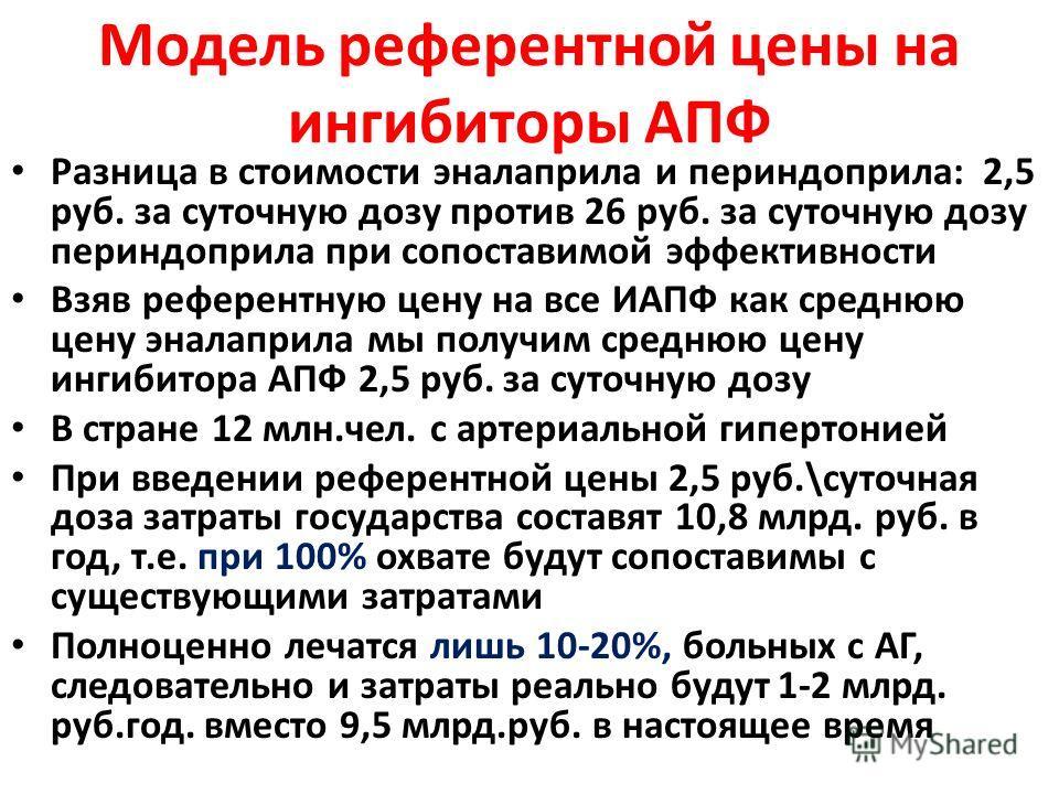 Модель референтной цены на ингибиторы АПФ Разница в стоимости эналаприла и периндоприла: 2,5 руб. за суточную дозу против 26 руб. за суточную дозу периндоприла при сопоставимой эффективности Взяв референтную цену на все ИАПФ как среднюю цену эналапри