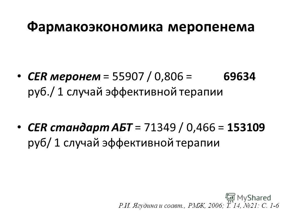 Средняя стоимость дополнительной АБТ в подгруппе APACHE II 21-25 баллов Средняя суточная стоимость дополнительной АБТ, руб. 2474,88 Средняя продолжительность дополнительной АБТ, сут. 23,31 Стоимость курса дополнительной АБТ для 1 больного, руб. 57683