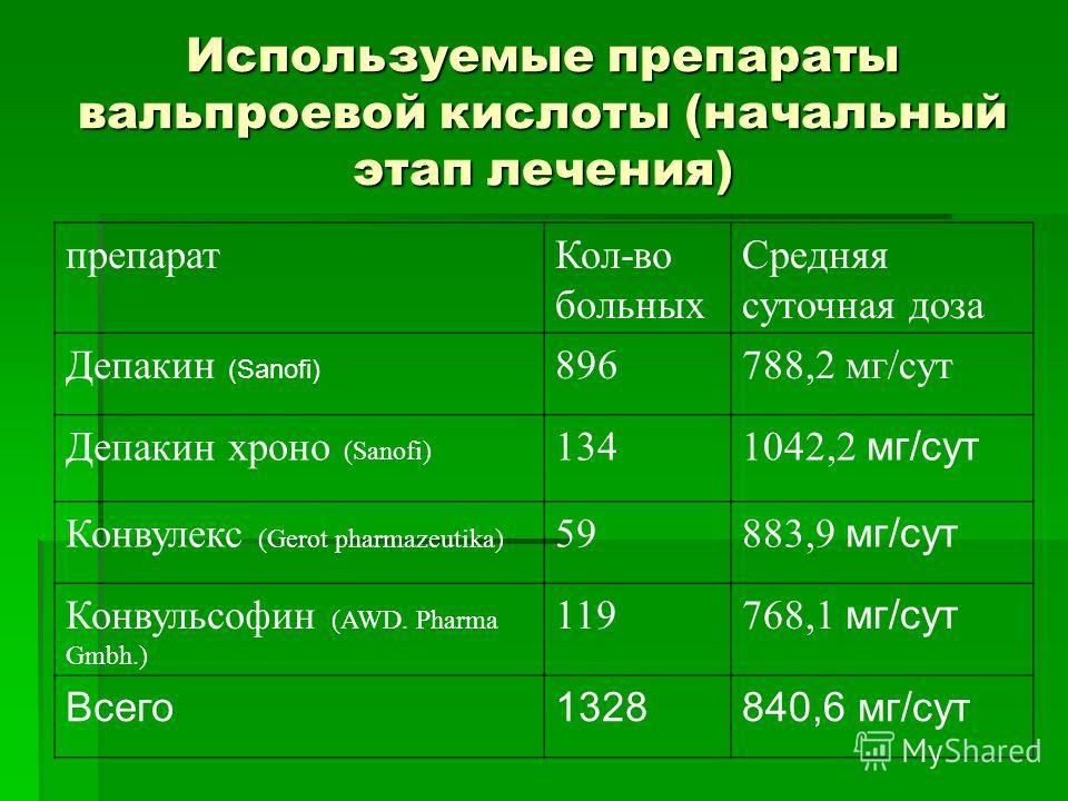 Депакин хроно (Sanofi) 134