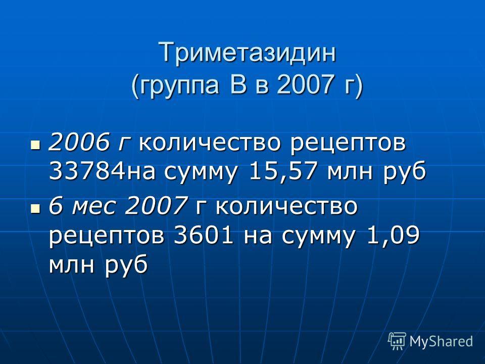 Триметазидин (группа В в 2007 г) 2006 г количество рецептов 33784на сумму 15,57 млн руб 2006 г количество рецептов 33784на сумму 15,57 млн руб 6 мес 2007 г количество рецептов 3601 на сумму 1,09 млн руб 6 мес 2007 г количество рецептов 3601 на сумму