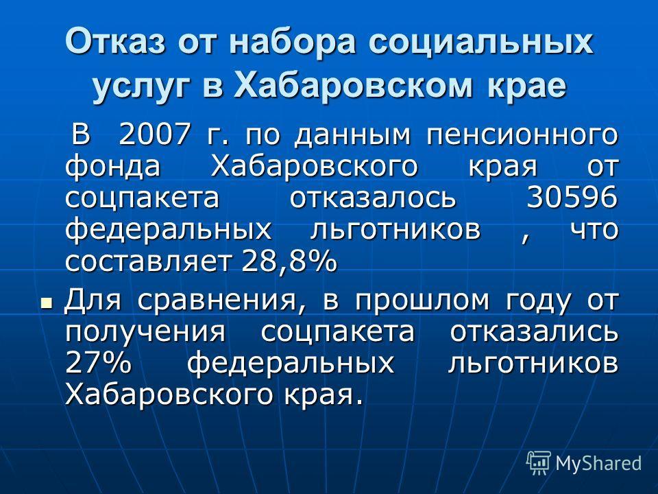 Отказ от набора социальных услуг в Хабаровском крае В 2007 г. по данным пенсионного фонда Хабаровского края от соцпакета отказалось 30596 федеральных льготников, что составляет 28,8% В 2007 г. по данным пенсионного фонда Хабаровского края от соцпакет