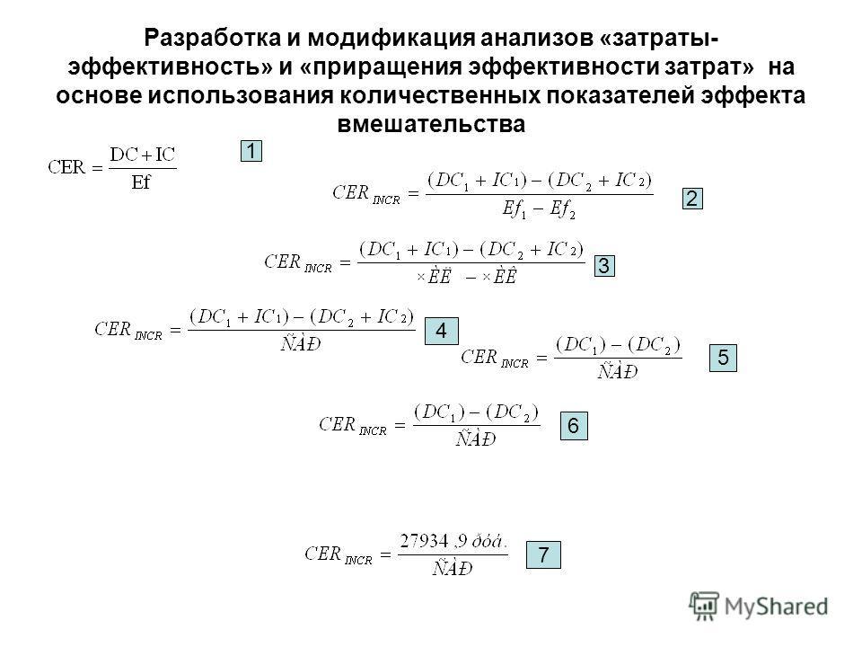 Разработка и модификация анализов «затраты- эффективность» и «приращения эффективности затрат» на основе использования количественных показателей эффекта вмешательства 1 2 3 4 5 6 7