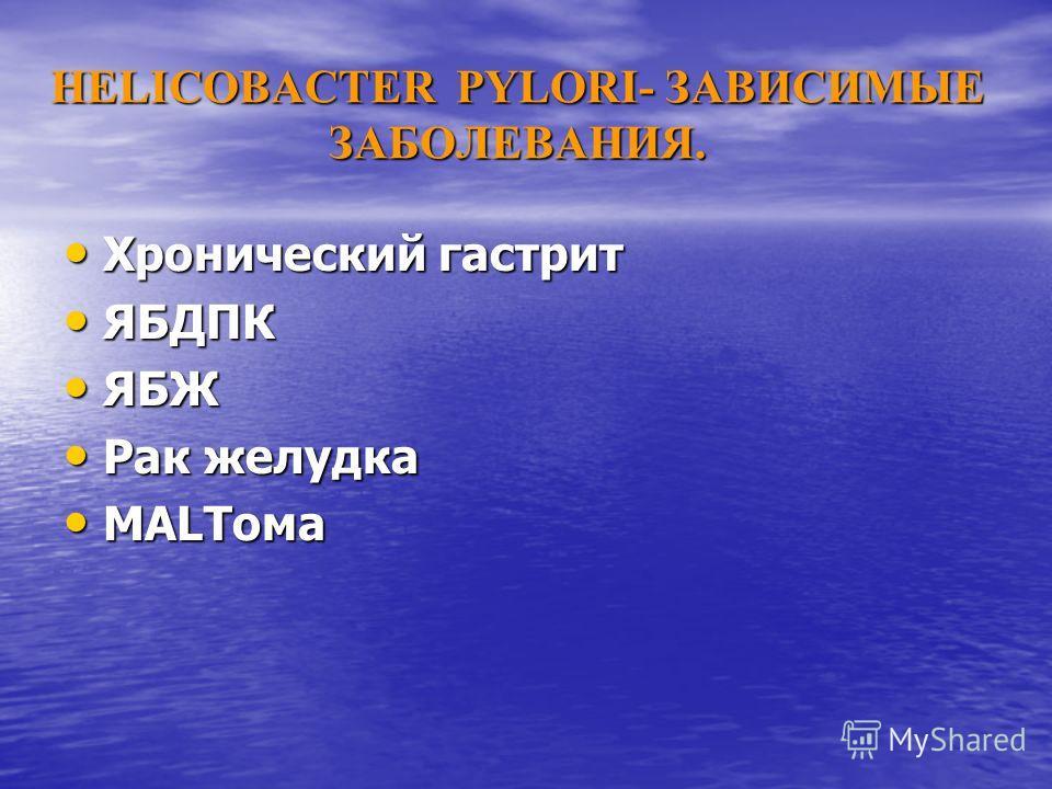 HELICOBACTER PYLORI- ЗАВИСИМЫЕ ЗАБОЛЕВАНИЯ. Хронический гастрит Хронический гастрит ЯБДПК ЯБДПК ЯБЖ ЯБЖ Рак желудка Рак желудка MALTома MALTома