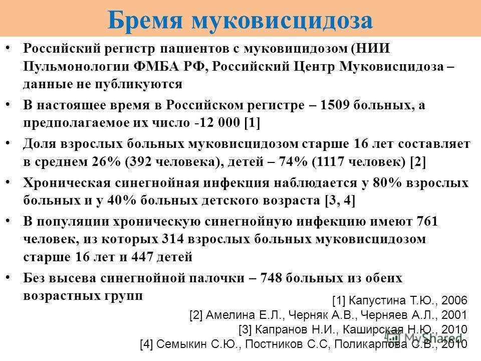 Бремя муковисцидоза Российский регистр пациентов с муковицидозом (НИИ Пульмонологии ФМБА РФ, Российский Центр Муковисцидоза – данные не публикуются В настоящее время в Российском регистре – 1509 больных, а предполагаемое их число -12 000 [1] Доля взр