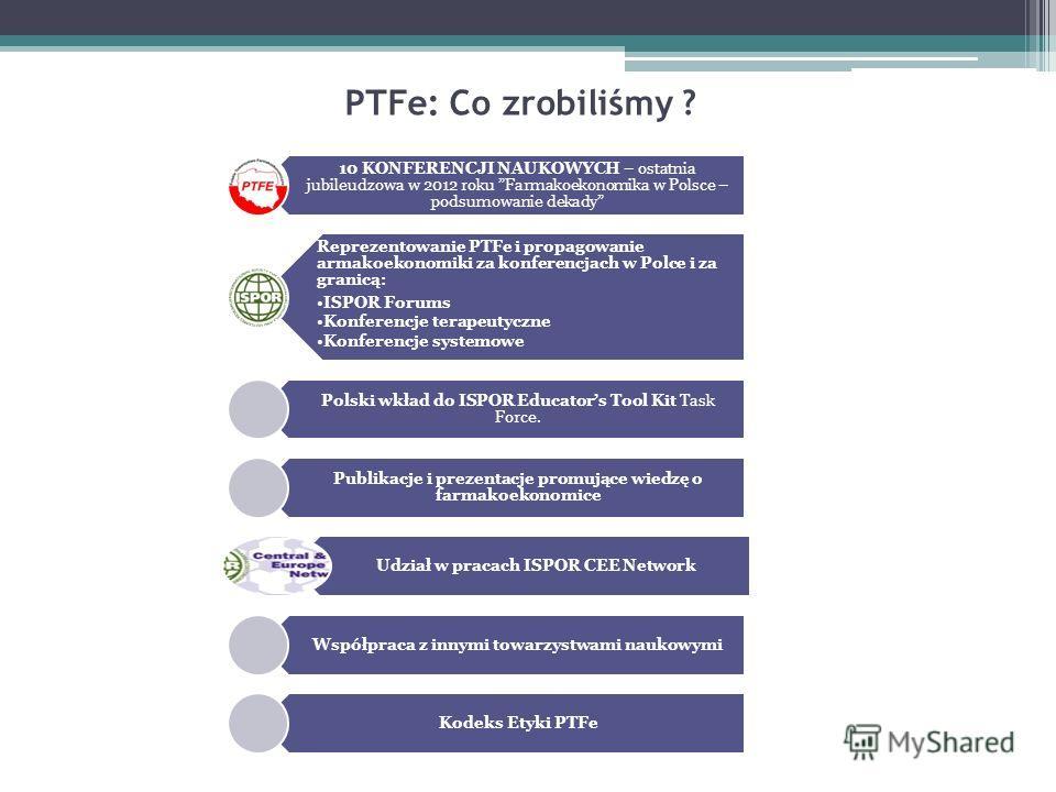 PTFe: Co zrobiliśmy ? 10 KONFERENCJI NAUKOWYCH – ostatnia jubileudzowa w 2012 roku Farmakoekonomika w Polsce – podsumowanie dekady Reprezentowanie PTFe i propagowanie armakoekonomiki za konferencjach w Polce i za granicą: ISPOR Forums Konferencje ter