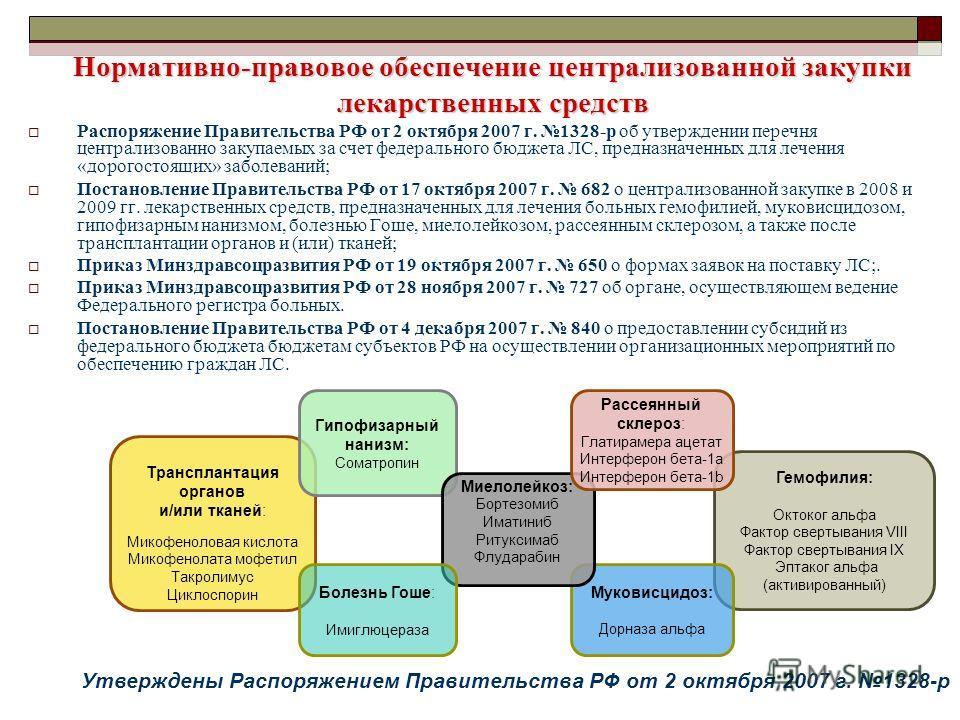 Нормативно-правовое обеспечение централизованной закупки лекарственных средств Распоряжение Правительства РФ от 2 октября 2007 г. 1328-р об утверждении перечня централизованно закупаемых за счет федерального бюджета ЛС, предназначенных для лечения «д