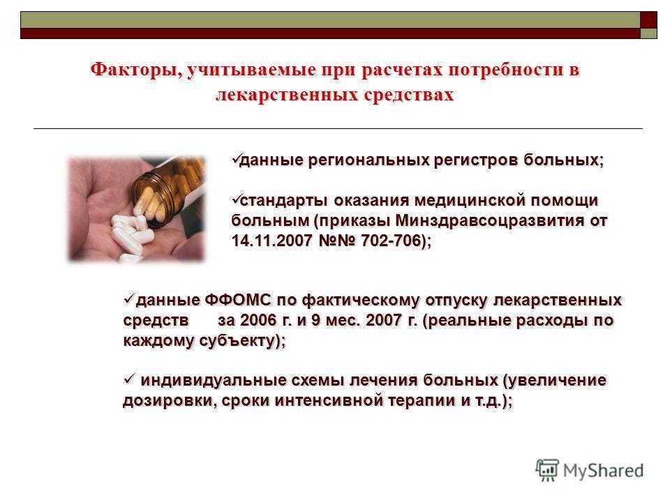 данные ФФОМС по фактическому отпуску лекарственных средств за 2006 г. и 9 мес. 2007 г. (реальные расходы по каждому субъекту); данные ФФОМС по фактическому отпуску лекарственных средств за 2006 г. и 9 мес. 2007 г. (реальные расходы по каждому субъект