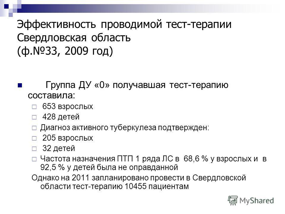 Эффективность проводимой тест-терапии Свердловская область (ф.33, 2009 год) Группа ДУ «0» получавшая тест-терапию составила: 653 взрослых 428 детей Диагноз активного туберкулеза подтвержден: 205 взрослых 32 детей Частота назначения ПТП 1 ряда ЛС в 68