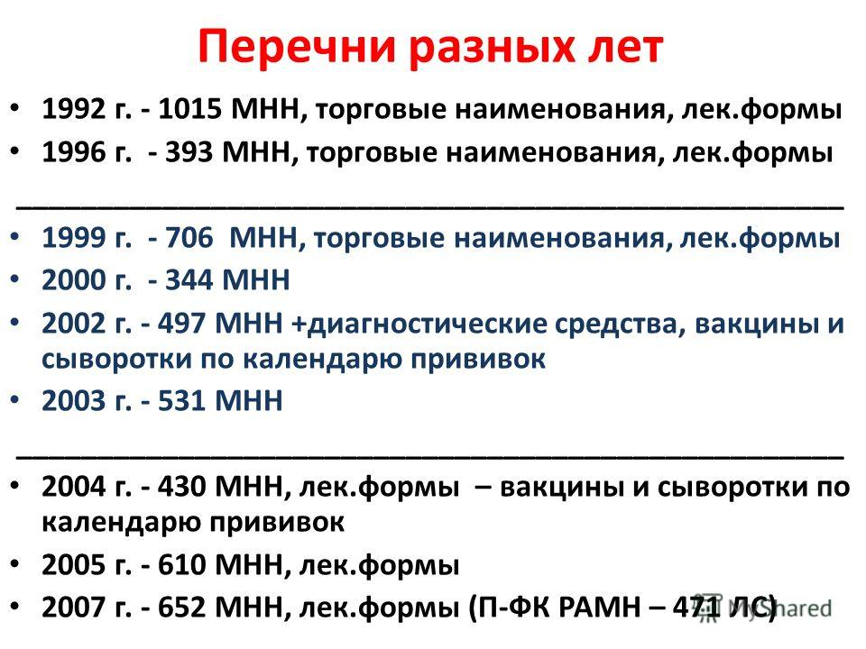 Перечни разных лет 1992 г. - 1015 МНН, торговые наименования, лек.формы 1996 г. - 393 МНН, торговые наименования, лек.формы ___________________________________________________ 1999 г. - 706 МНН, торговые наименования, лек.формы 2000 г. - 344 МНН 2002