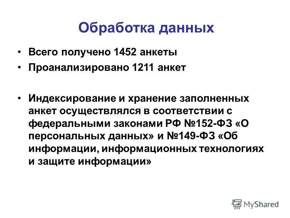 Обработка данных Всего получено 1452 анкеты Проанализировано 1211 анкет Индексирование и хранение заполненных анкет осуществлялся в соответствии с федеральными законами РФ 152-ФЗ «О персональных данных» и 149-ФЗ «Об информации, информационных техноло