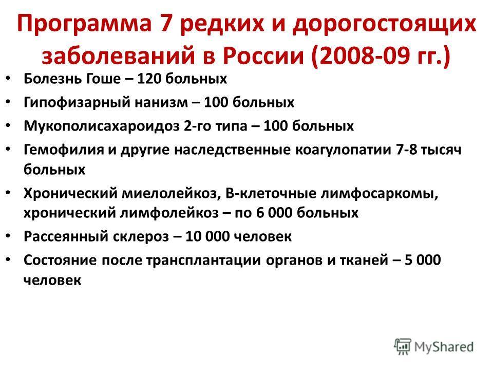 Программа 7 редких и дорогостоящих заболеваний в России (2008-09 гг.) Болезнь Гоше – 120 больных Гипофизарный нанизм – 100 больных Мукополисахароидоз 2-го типа – 100 больных Гемофилия и другие наследственные коагулопатии 7-8 тысяч больных Хронический