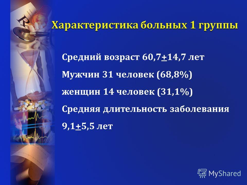 Средний возраст 60,7+14,7 лет Мужчин 31 человек (68,8%) женщин 14 человек (31,1%) Средняя длительность заболевания 9,1+5,5 лет