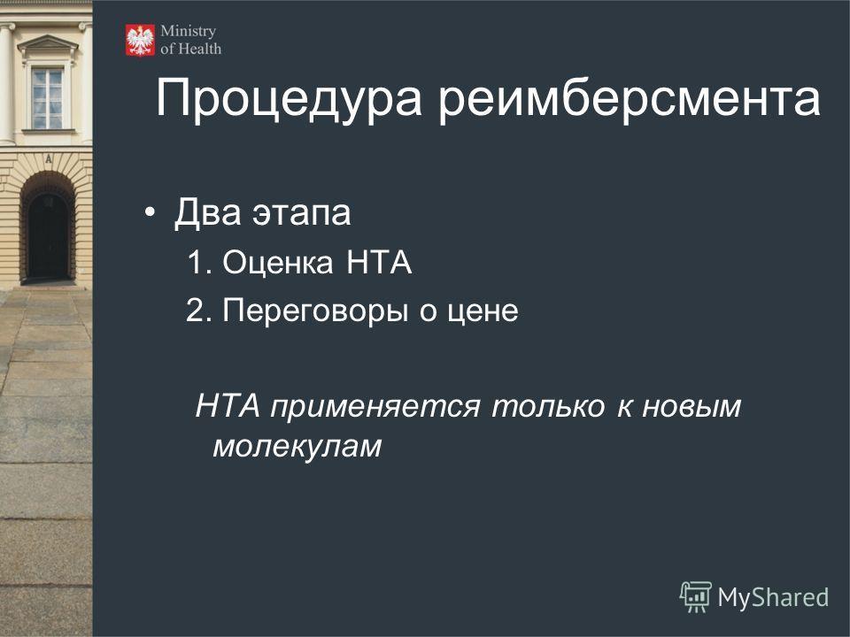 Процедура реимберсмента Два этапа 1. Оценка HTA 2. Переговоры о цене HTA применяется только к новым молекулам