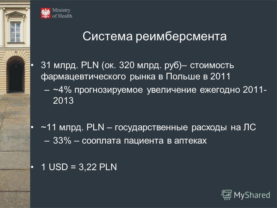 Система реимберсмента 31 млрд. PLN (ок. 320 млрд. руб)– стоимость фармацевтического рынка в Польше в 2011 –~4% прогнозируемое увеличение ежегодно 2011- 2013 ~11 млрд. PLN – государственные расходы на ЛС –33% – сооплата пациента в аптеках 1 USD = 3,22