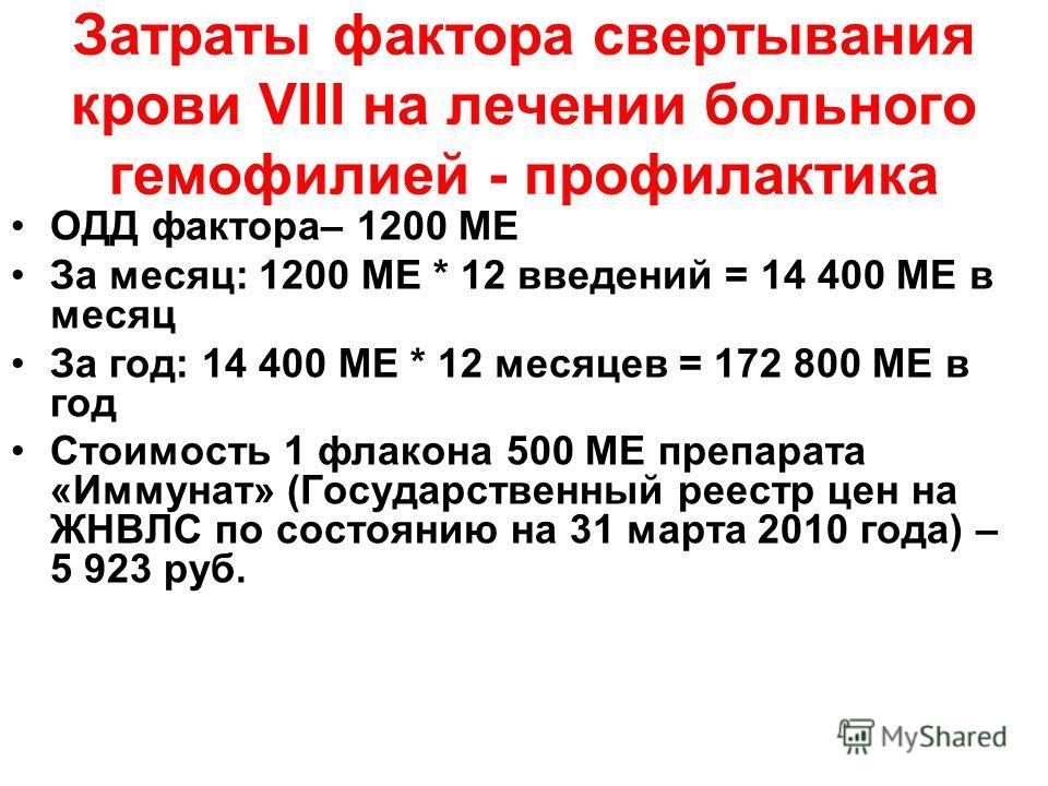 Затраты фактора свертывания крови VIII на лечении больного гемофилией - профилактика ОДД фактора– 1200 МЕ За месяц: 1200 МЕ * 12 введений = 14 400 МЕ в месяц За год: 14 400 МЕ * 12 месяцев = 172 800 МЕ в год Стоимость 1 флакона 500 МЕ препарата «Имму